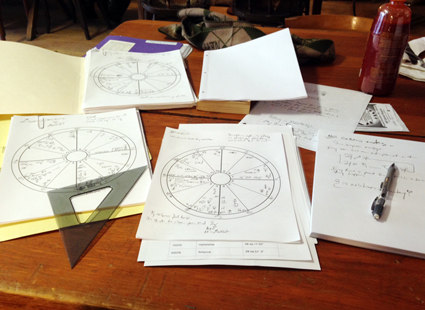 Some basic astrology tools,. Many others are available in online resources.