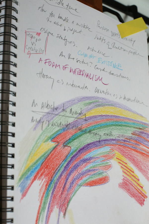 "Additional outline notes for Astrology for Artists. Truncated text at top says, ""Art is not idle time."""