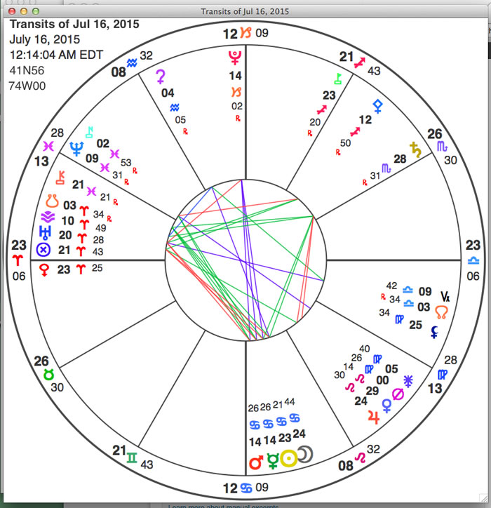 Mercury conjunct Mars opposite Pluto, concurrent with the Cancer New Moon.