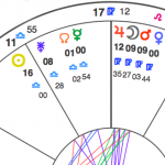 Chart section for Mercury station direct on Friday. Mercury is represented by the green glyph with the 00 next to it. The North Node is the orange horse shoe. To the right is a grouping including Venus, Mars, the Moon and Jupiter -- a complex setup that I'll be speaking about in various formats as the week goes on.