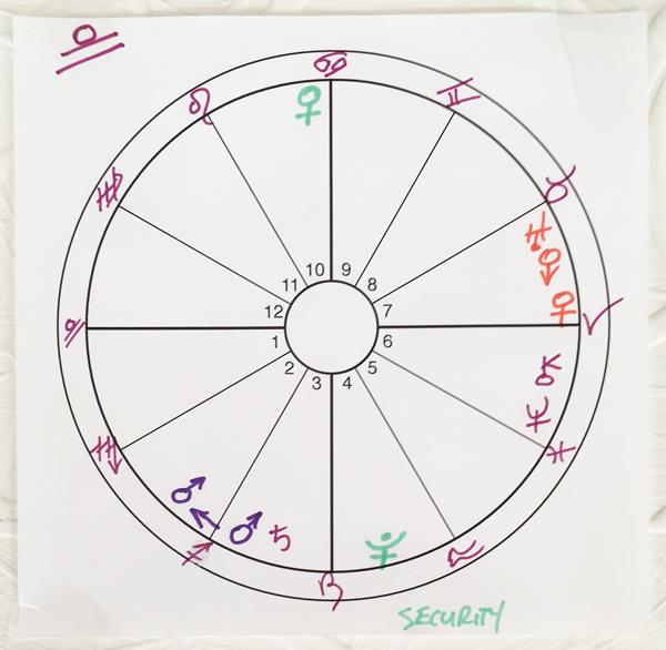 600+web-libra-chart-0365