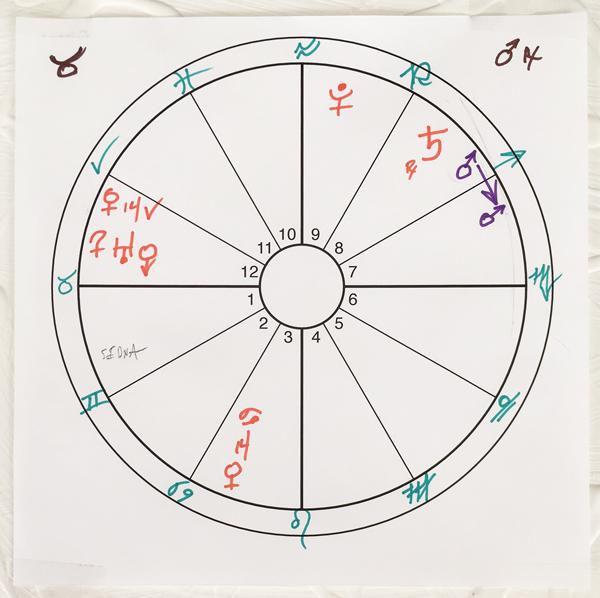 600+web-taurus-chart-0360