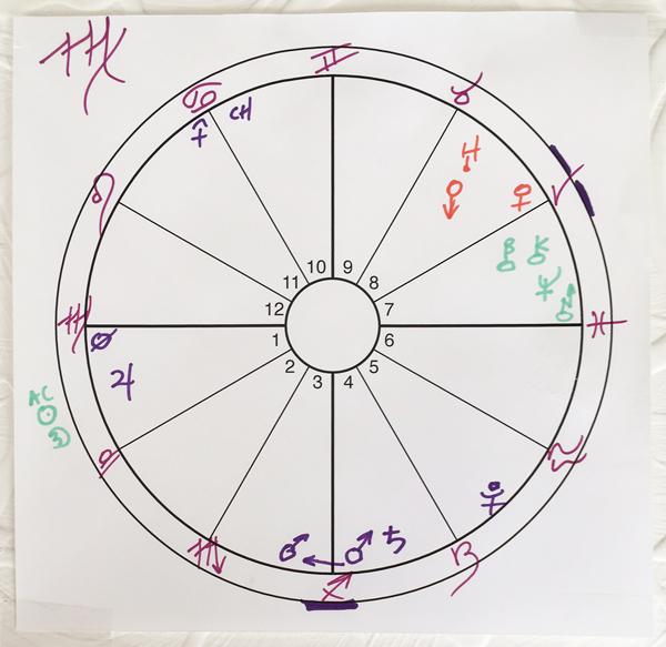 600+web-virgo-chart-0364