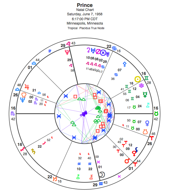 Natal chart for Prince. View glyph key here.