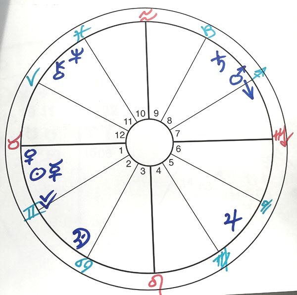 600+web-taurus-solar-chart-0564
