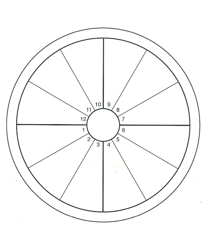 1-blankchart