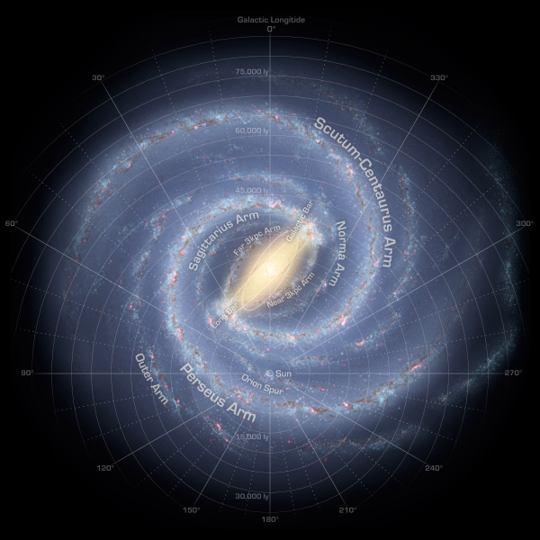milky_way_annotated-600