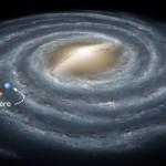 MilkyWay-665x365