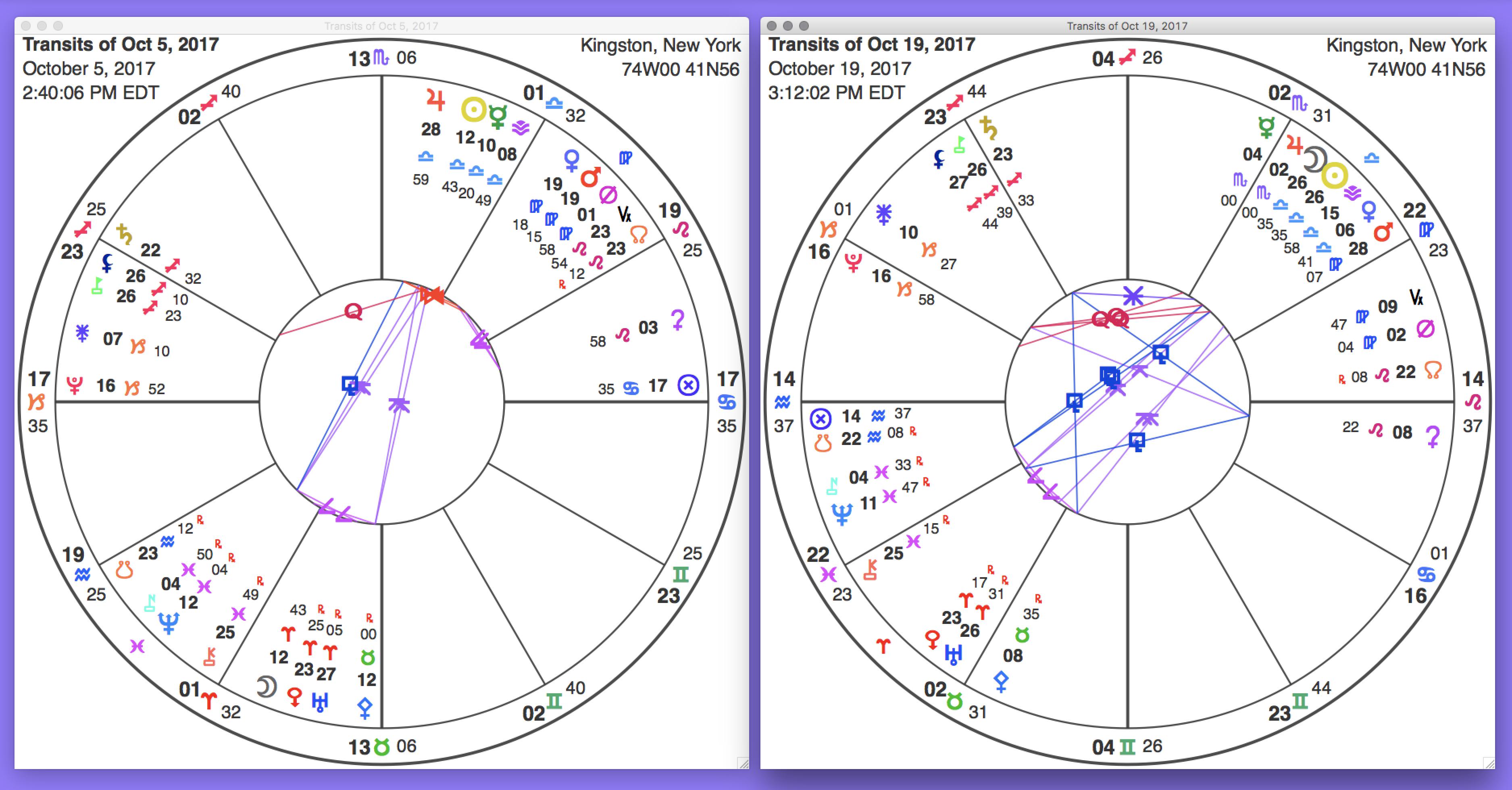 libra-2017-chart