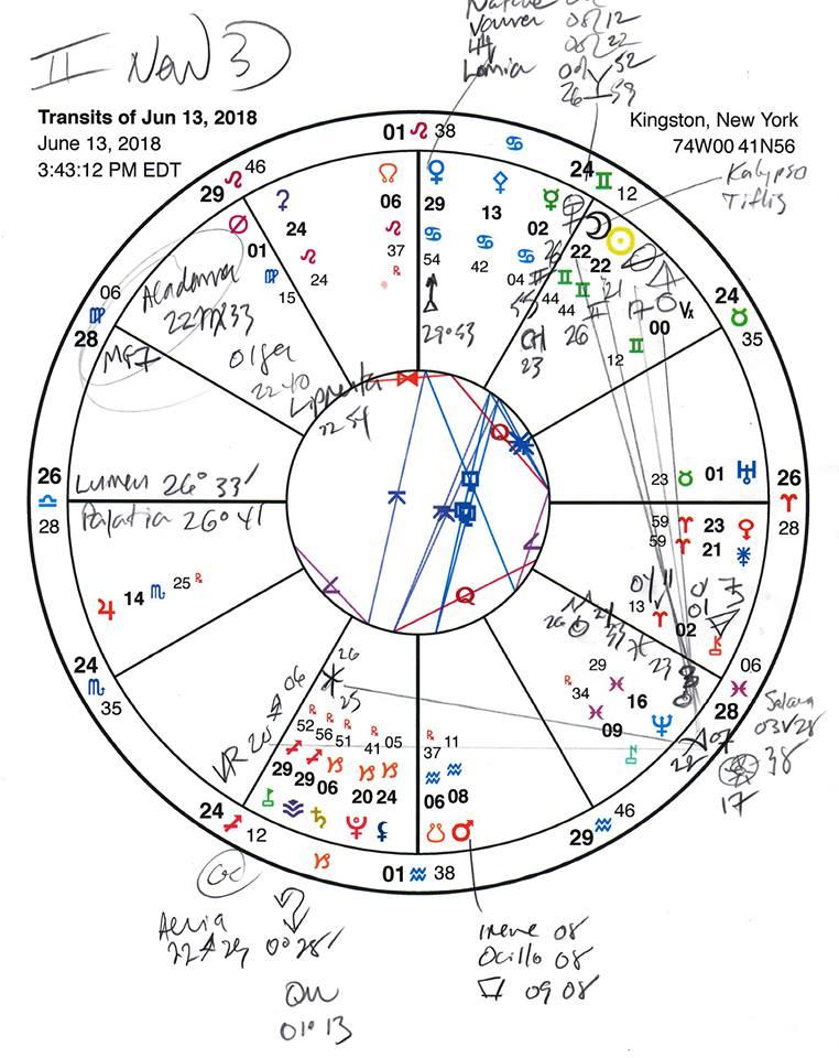 gemini-nm-chart