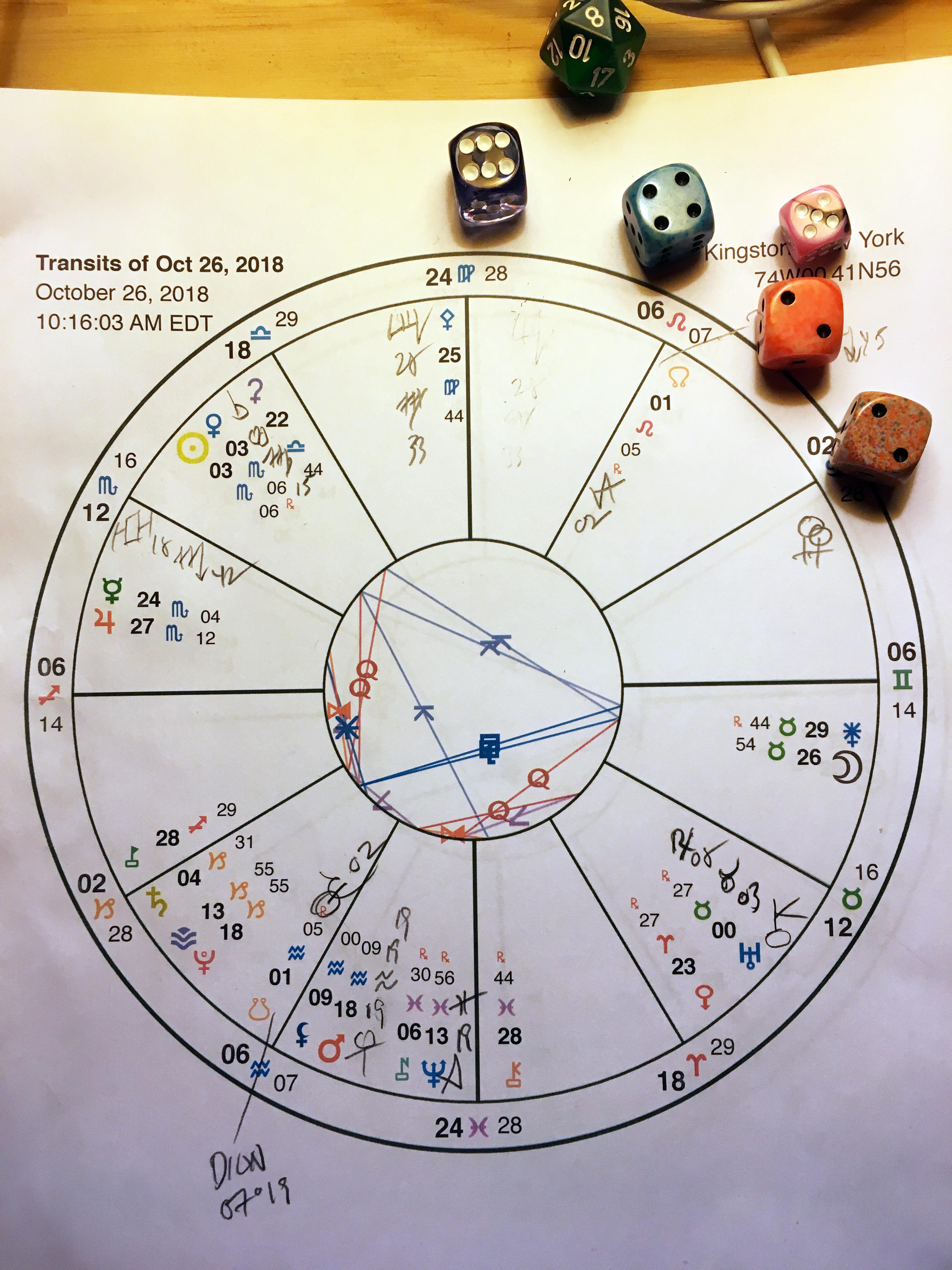 scorpio18-chart