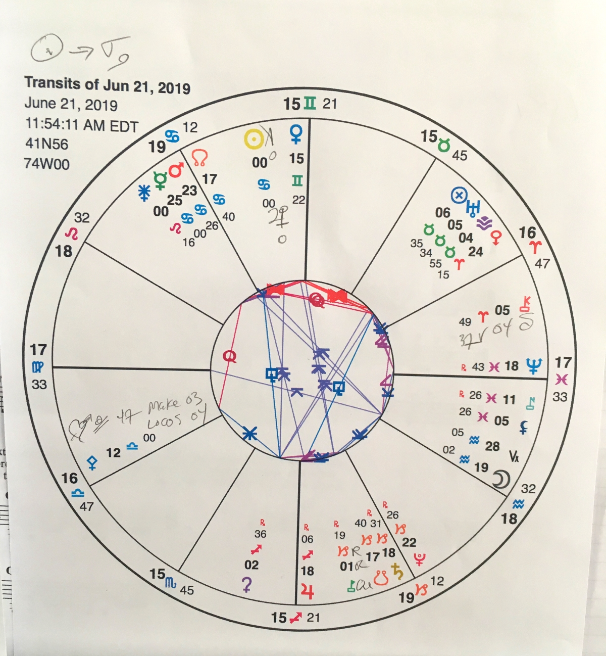 Chart for Cancer. Click image for larger version.