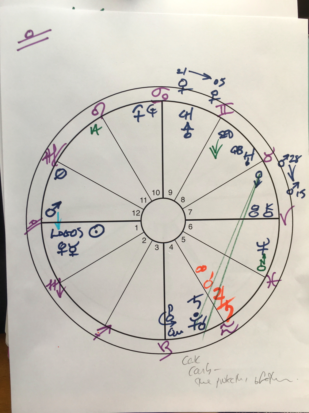 Chart for Libra. Click image for larger version.