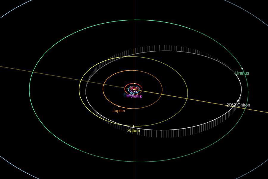 chiron-orbit-viewer-snapshot